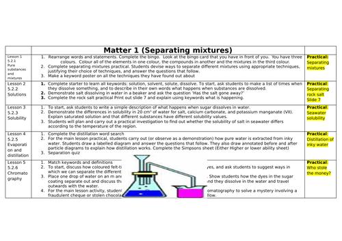 science ACTIVATE scheme of work Year 1
