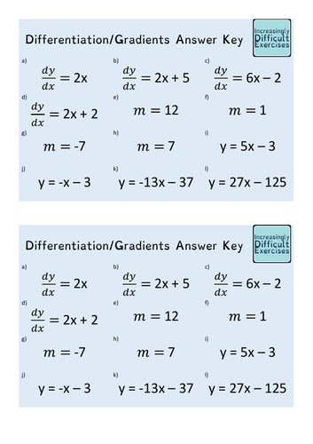Increasingly Difficult Questions - Differentiation and Gradients