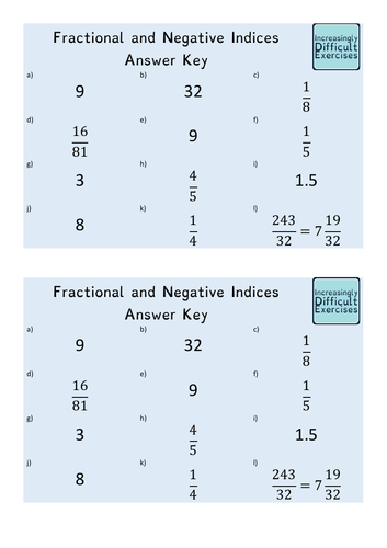 Increasingly Difficult Questions - Fractional and Negative Indices