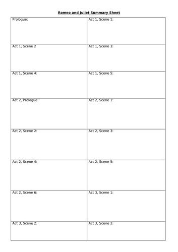 Romeo and Juliet Summary Sheet