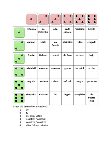 Ser vs Estar Spanish Verbs Dice Game