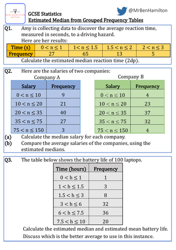 GCSE Statistics -  Linear Interpolation (Estimated Median from Grouped Data) Reasoning Resource