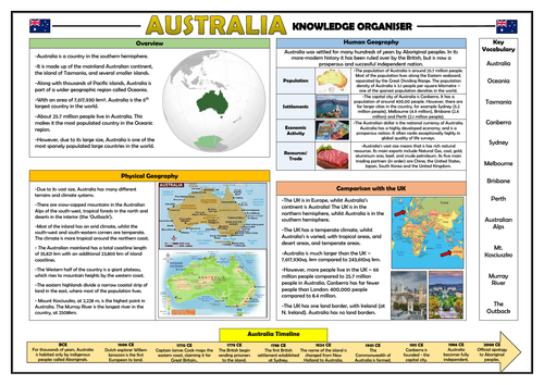 Australia Knowledge Organiser - Geography Place Knowledge!