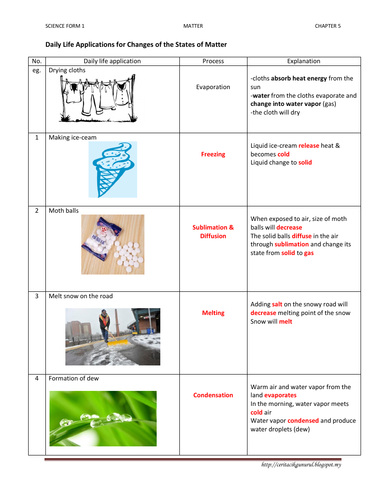 States of Matter: Daily Life Applications explanations