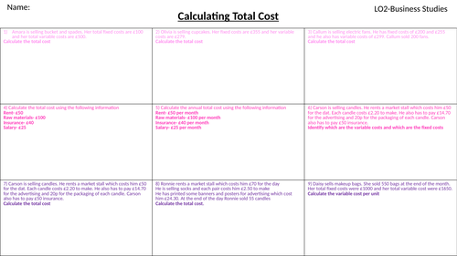 R064 Enterprise and Marketing- Calculating Costs LO2 or any other cost based topics