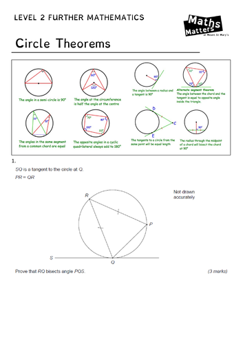 L2FM - Circle Theorems