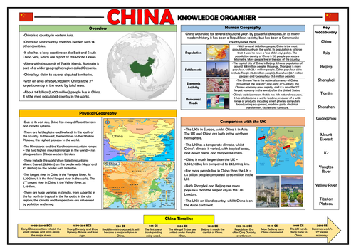 China Knowledge Organiser - Geography Place Knowledge!