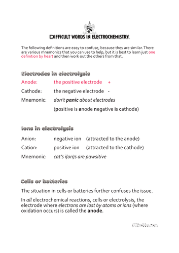 Difficult words in electrochemistry.