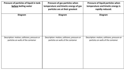 Year 7- Gas Pressure worksheet
