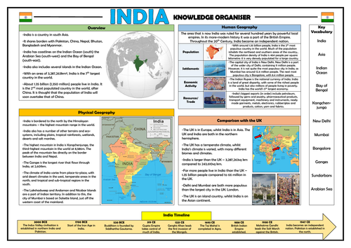 India Knowledge Organiser - Geography Place Knowledge!