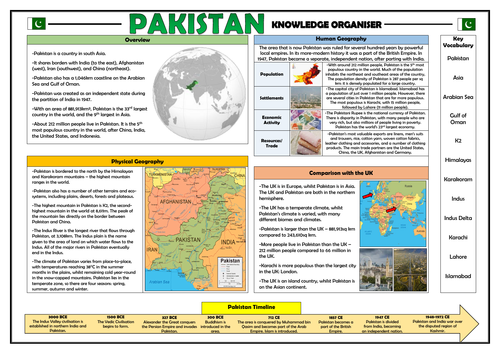 Pakistan Knowledge Organiser  - Geography Place Knowledge!