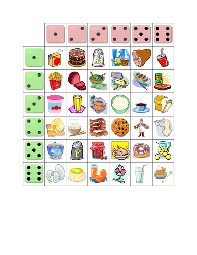 Food Dice Game