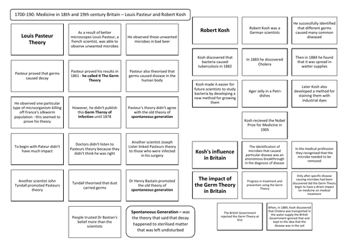 c1700-c1900: Individuals - Louis Pasteur and Robert Kosh Revision Summary Sheet