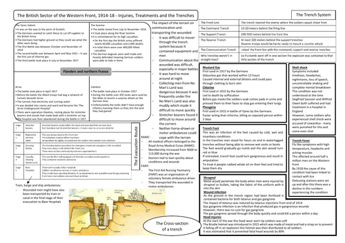 Trenches, Injuries and Treatments Revision Summary Sheet