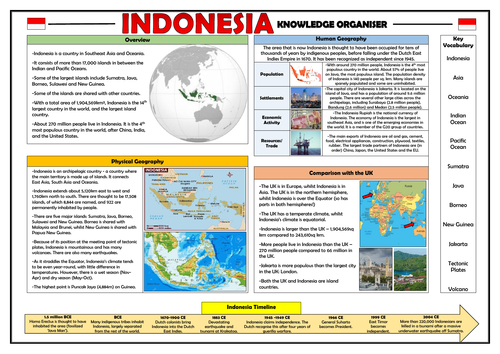 Indonesia Knowledge Organiser - Geography Place Knowledge!