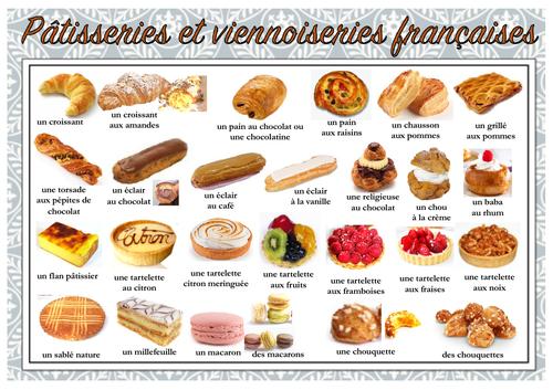 French pastries - Pâtisseries et viennoiseries françaises
