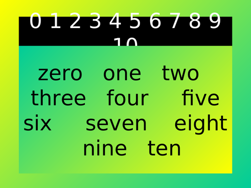 Numbers 0 to 10 (PowerPoint)