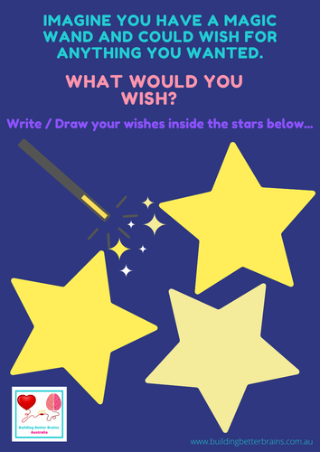Imagine you had a magic wand worksheet