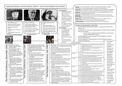 Early Tensions Between East and West Revision Summary Sheet