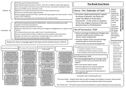 The Break From Rome Revision Summary Sheet Teaching Resources