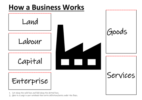 Introduction to Business Flipbook