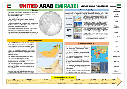 United Arab Emirates Knowledge Organiser - Geography Place Knowledge!