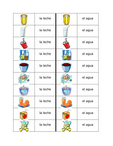 Bebidas (Drinks in Spanish) Dominoes