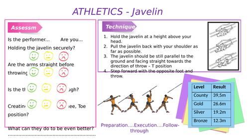 Javelin Resource Card