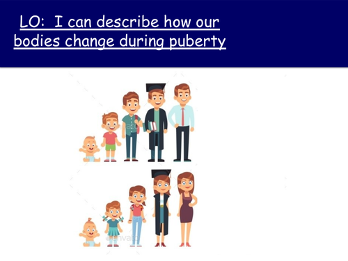 Puberty - Remote/Home Learning Lesson
