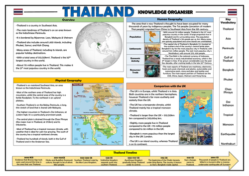 Thailand Knowledge Organiser - Geography Place Knowledge!