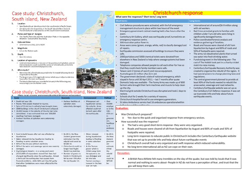 Geography A level Christchurch earthquake A4 case study poster
