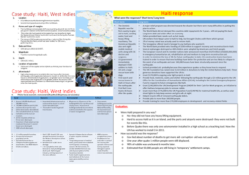Geography A level Haiti earthquake case study A4 revision poster