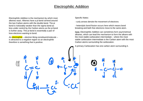 A* AS/A Level Chemistry Poster on Electrophilic Addition