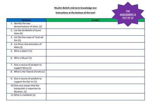 2016 Edexcel Spec B Islam - Muslim Beliefs AO1 Knowledge Test & Answers