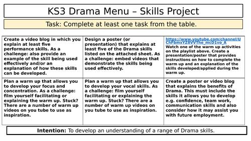Drama skills home learning menu