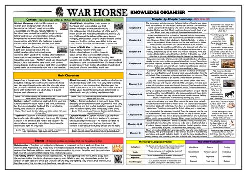 War Horse KS2 Knowledge Organiser!
