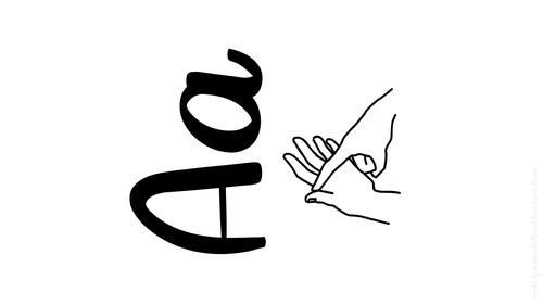 Plain BSL British Sign Language  alphabet flash cards/display