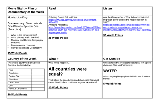 Geography Remote Learning Activities
