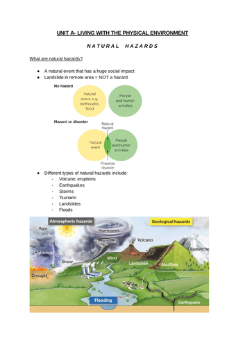 GCSE Geography- Natural hazards (Physical)