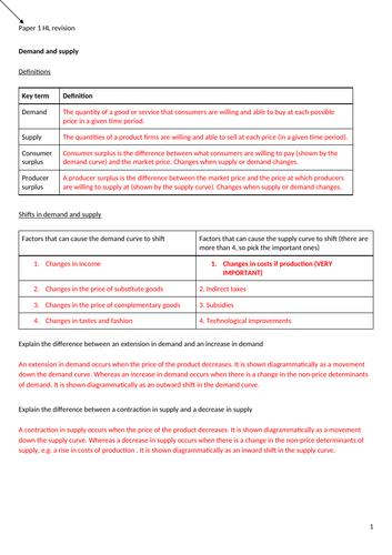 Micro & macroeconomics revision IB/A-level