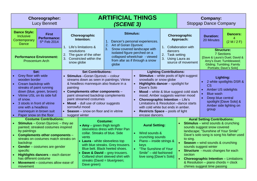 AQA GCSE Dance - Artificial Things Knowledge Organiser