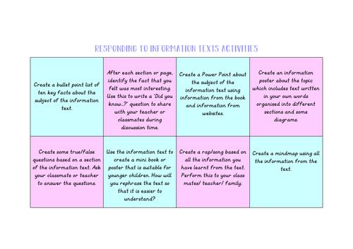Responding to Information Texts Activities