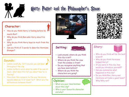 Harry Potter Task Maps