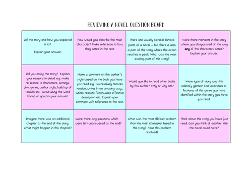 Reviewing a Novel ( Question Board)