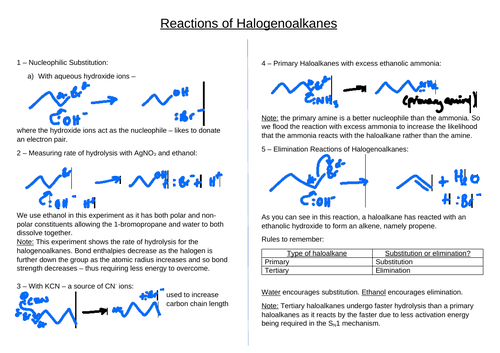 A* AS/A Level Chemistry Poster on Haloalkanes