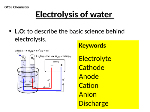 Electrolysis of water - GCSE Chemistry
