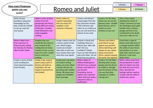 Activity Grid for Romeo and Juliet