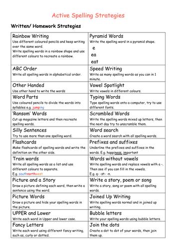 Active Spelling Strategies