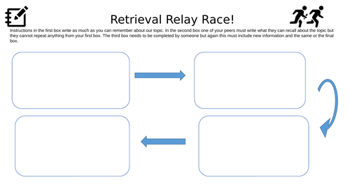 Retrieval Relay