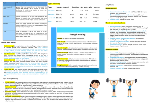 OCR A LEVEL PE ANATOMY AND PHYSIOLOGY prep and training posters, aerobic, strength and flexibility